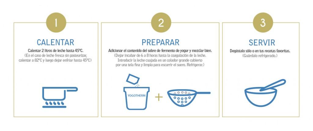 Preparación Yogur Griego
