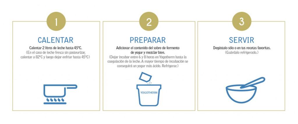 Preparación Yogur tradicional